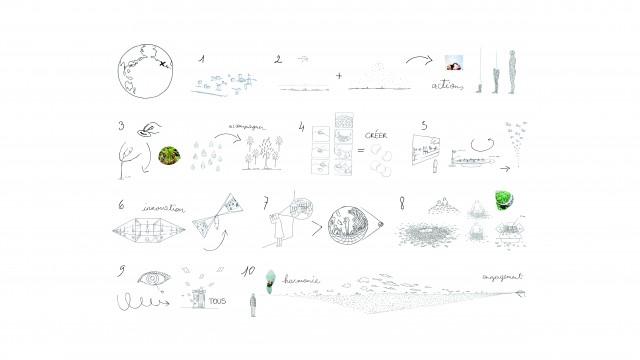 Univers graphique BNP ParisBas Fondation