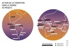 Fondation kering 5
