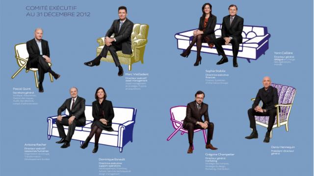 Rapport Annuel Accor 2012