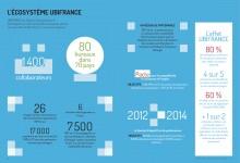 Ubifrance rapport d'activité 2013